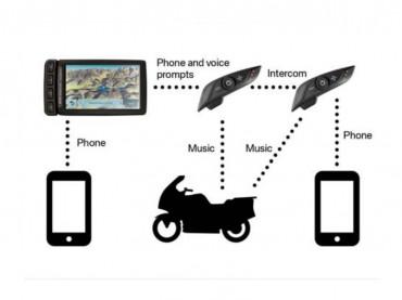 Sistema di comunicazione V3...