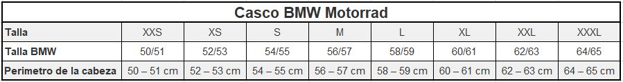 Guía de Tallas Cascos BMW Motorrad