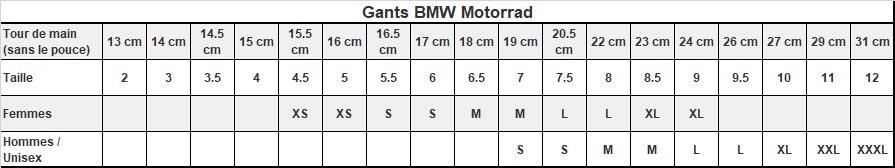guide des tailles gants bmw motorrad