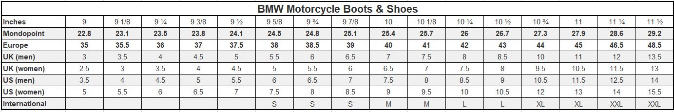 Size Guide Boots / Shoes