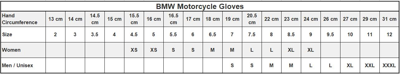 Size Guide Gloves
