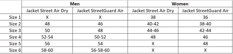 Guide des tailles gilet airbag uk