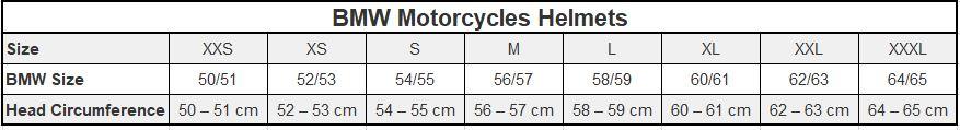 Helmets Size Guide